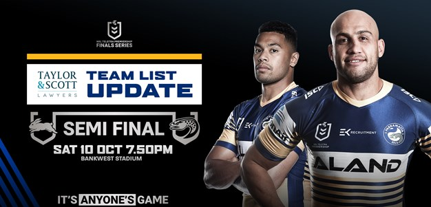 Team List Update: Eels v Rabbitohs, Semi Final