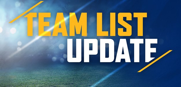 Team List Update: Eels v Wests Tigers, Round Six